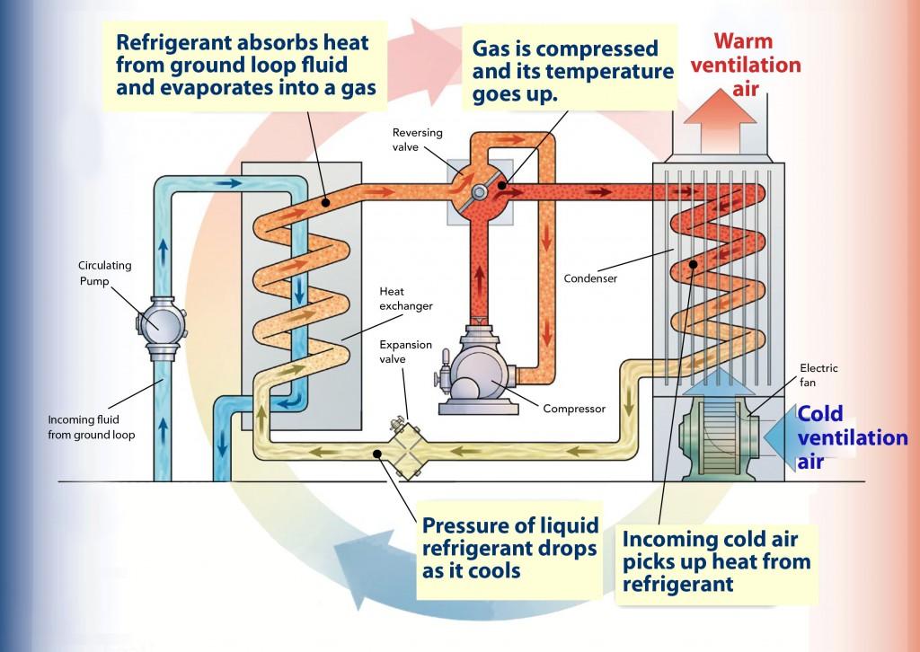 Heat Pump Graphic